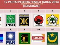 Jumlah Kursi DPR-RI - DPRD di Dapil JATIM V Malang & Membaca Peta Terbaru Kekuatan Parpol & Caleg di Malang Raya