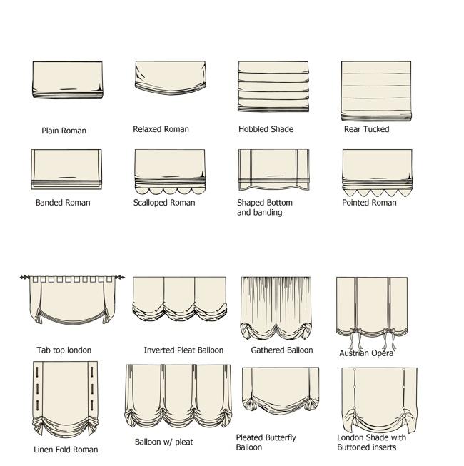 Ben noto GUIDA TENDE: Modelli di tende WM98