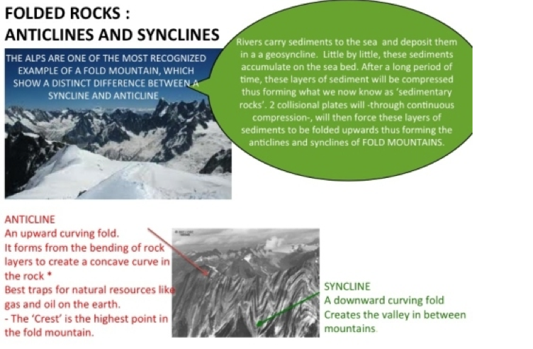 Victorias Geography Blog Fold Mountains