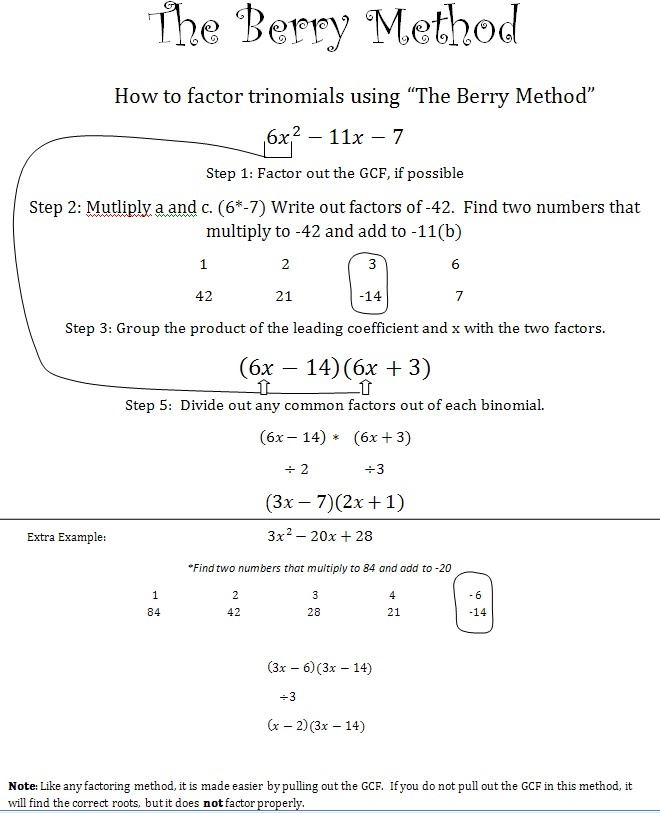 reasonFanZach Alternative Factoring Methods – Factoring Polynomials Worksheet Pdf