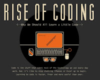Points on Why You Should Learn How To Code