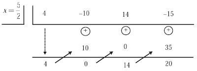 hasil bagi dan sisa pembagian dari (4x3 – 10x2 + 14x – 15) : (2x – 5) menggunakan cara Horner