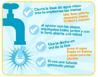 Carteles sobre el cuidado del agua para niños - Imagui