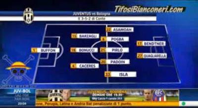 Juventus-Bologna ultime notizie