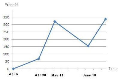http://1.bp.blogspot.com/-k_T7suAyfRg/Ths0UgeeMsI/AAAAAAAAAZo/EsJCyY5Dsec/s400/graph.JPG