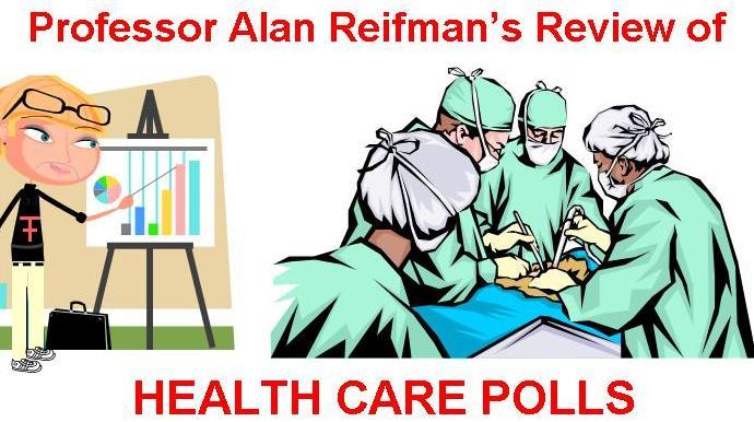 Health Care Polls