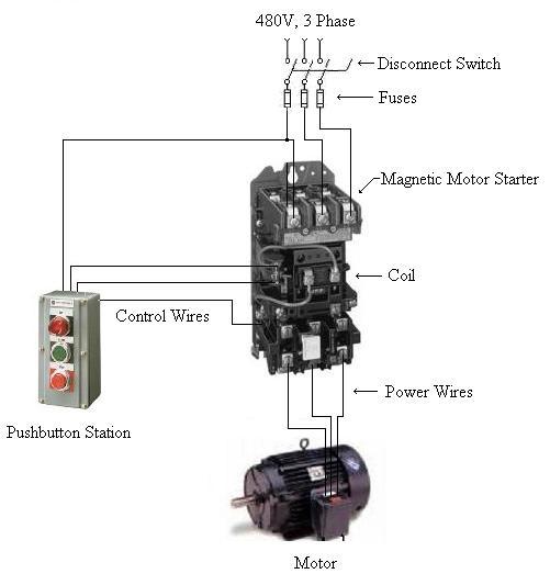 Magnetic Motor Starting Circuit