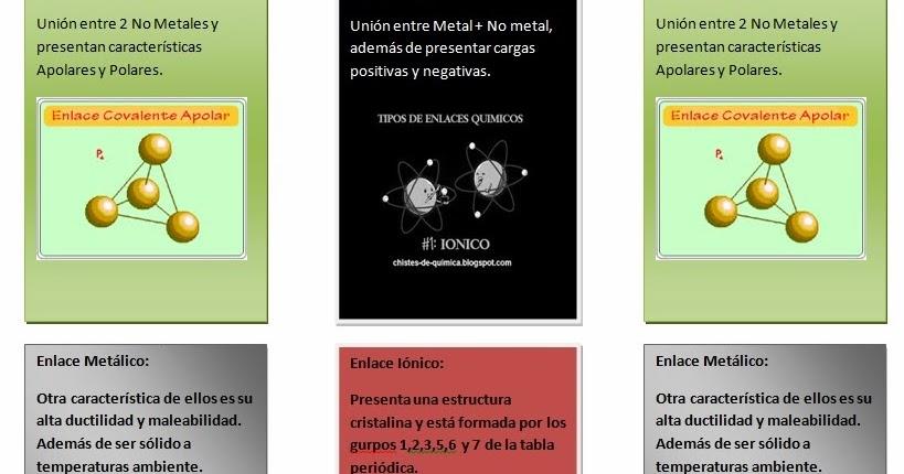 Laboratorio qumica memorama enlaces qumicos urtaz Images