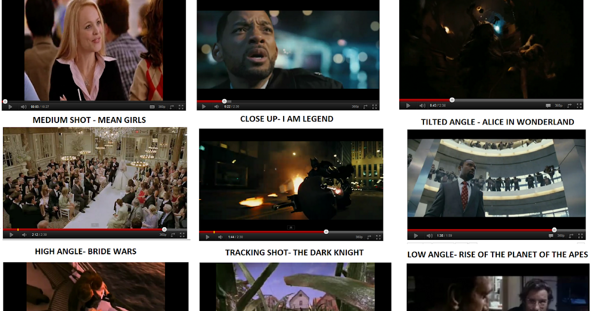 media studiess: camera angles/shots and movements
