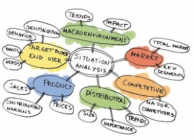 mappe mentali del marketing