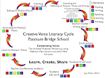 Our Literacy Cycle: Celebrating Voice