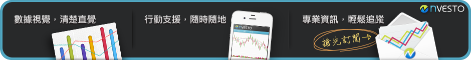 Nvesto 全方位財經股市資訊網站
