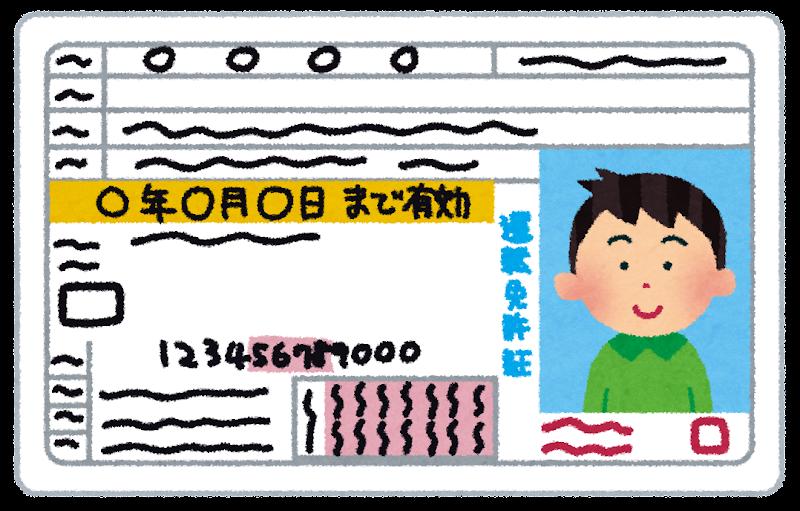 運転免許証のイラスト(男性) 運転免許証のイラスト(男性) | かわいいフリー素材集 いらすとや
