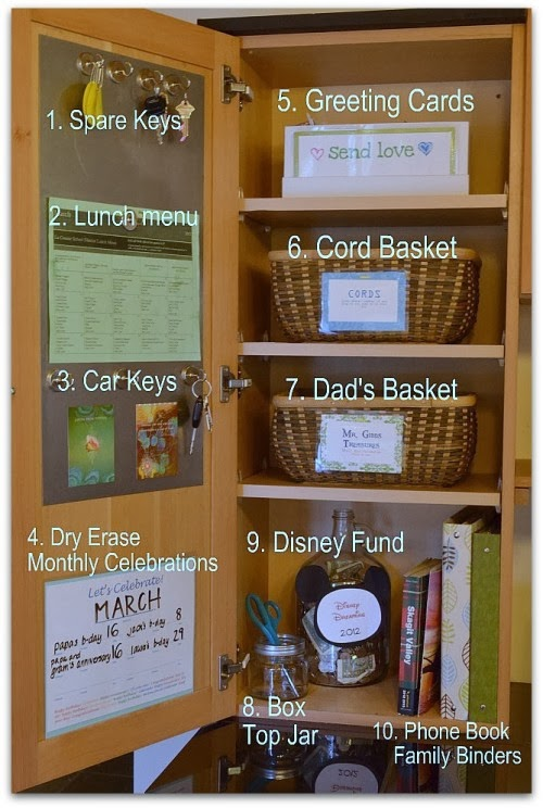 Home Organization Tips – SO SMART