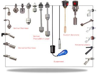 FPI Sensors - Homestead Business Directory