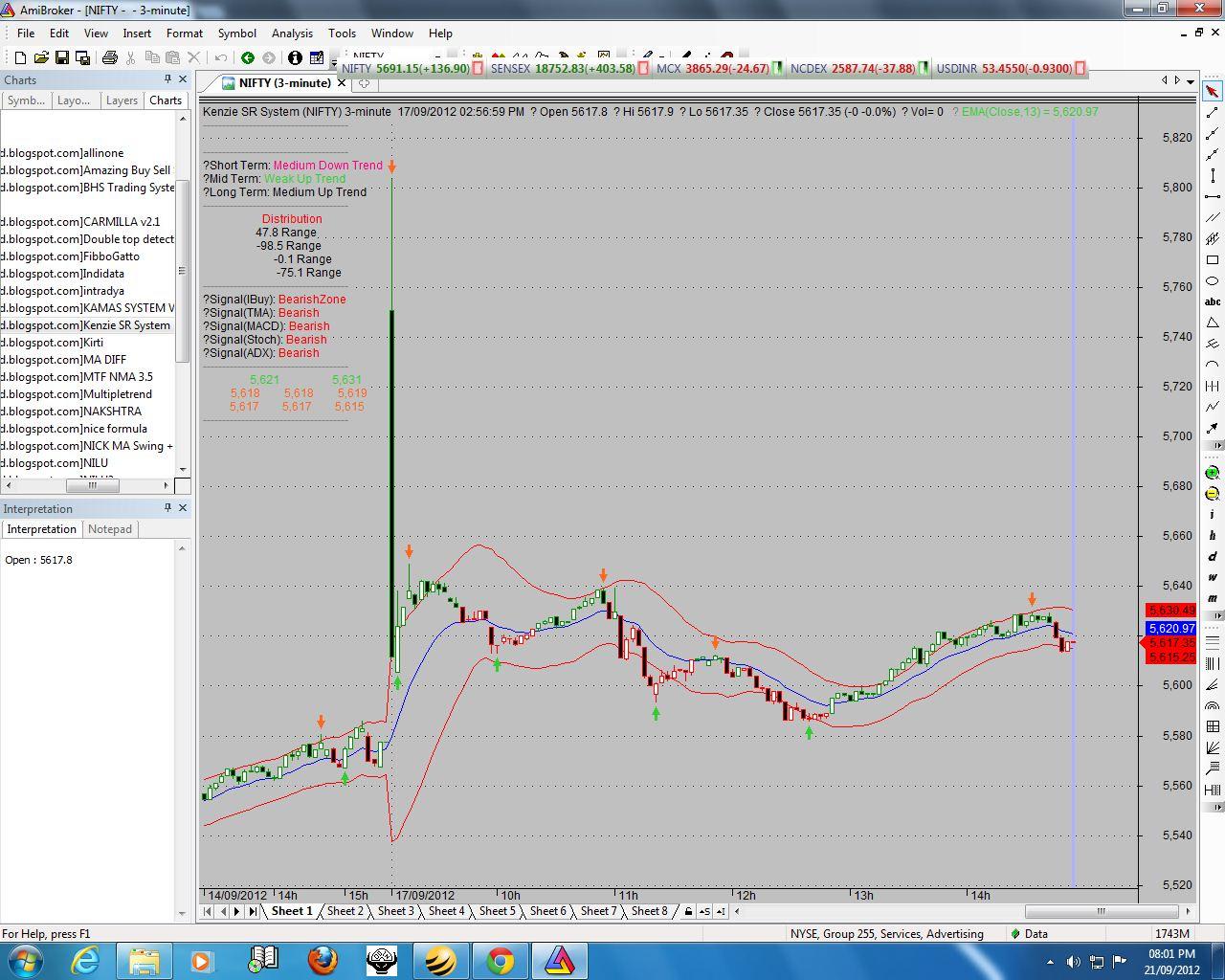 Amibroker trading systems