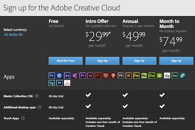 Creative Cloud Plan Price