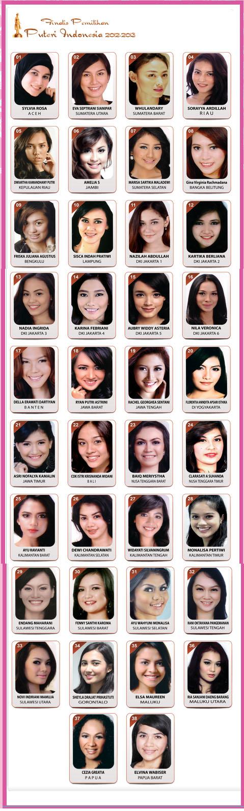 Nama Dan Foto Finalis Putri Indonesia 2013