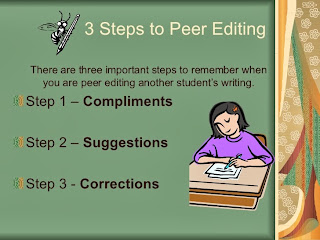 Three steps to peer editing: Step 1-Compliments, Step 2-Suggestions, Step 3-Corrections