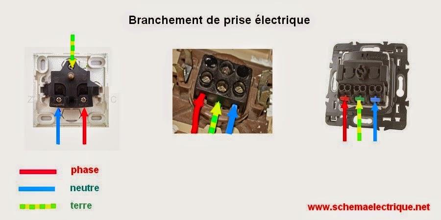 branchement cablage raccordement prise de courant elecrique - Prise Pour Salle De Bain Couleur Marron