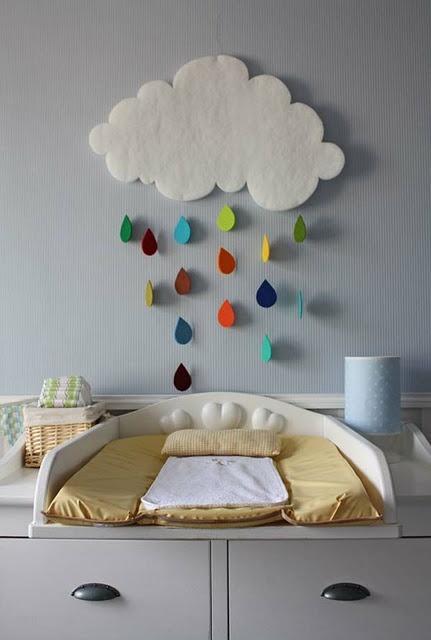 Decora o para ch de beb com nuvens e pingo de chuva dicas pra mam e - Mobile bebe fait main ...