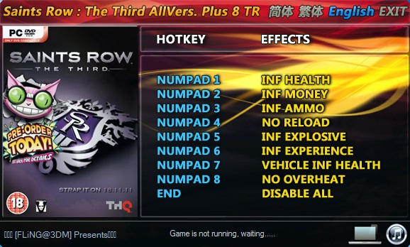 Трейнер сделал Fling , идёт на все версии игры и самое главное полностью ра
