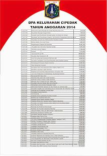 DPA Tahun Anggaran 2014