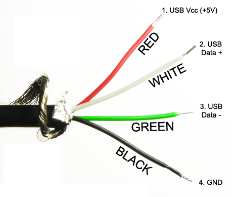 Cable Audio Wiring Diagrams as well Headphone Jack Connections besides Mobile Charger Circuit Diagram likewise TRRS Headphone Jack Wiring Diagram additionally Stereo Headphone Jack Wiring Diagram. on s video cable to trs wiring diagram