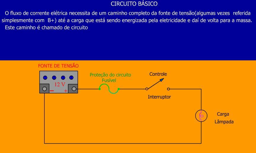 Circuito Basico : Esquema elétrico circuito basico