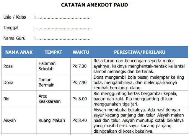 Format Contoh Catatan Anekdot Anak PAUD Kurikulum 2013