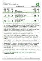 BP, Q3, 2015, report, front page