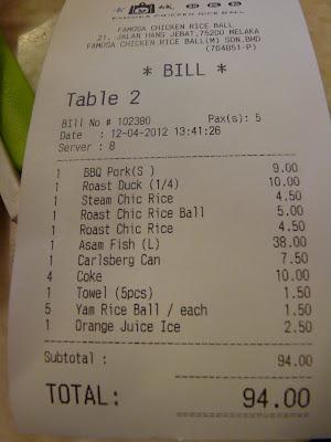 ¿Cuanto vale comer en Malasia?