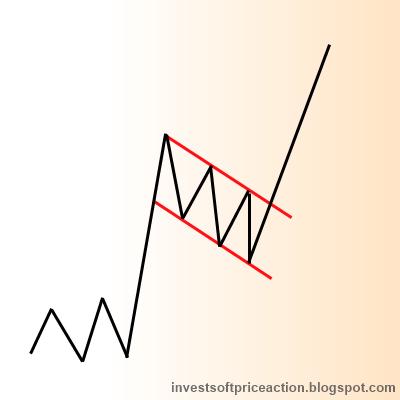Option trade broker comparison