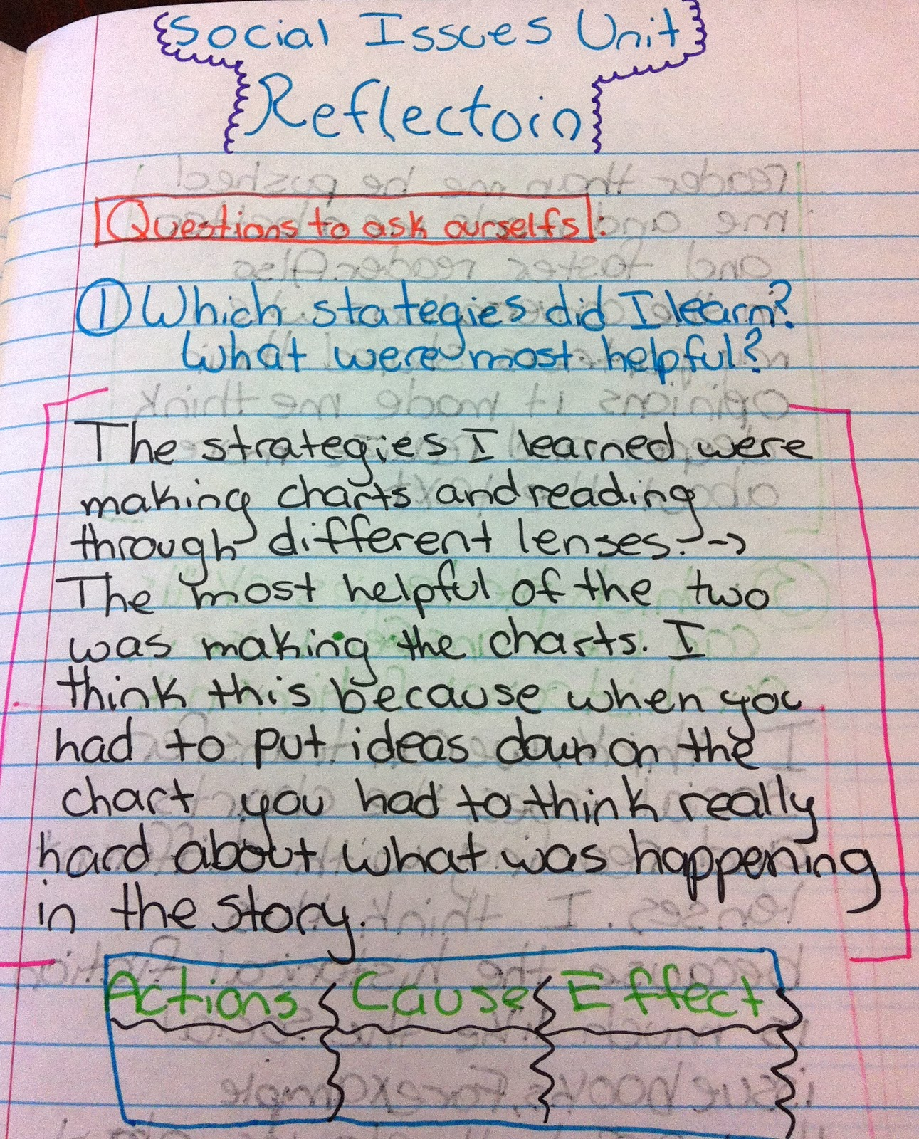reflective essay writing for students