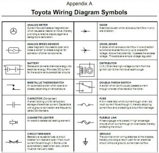 Wiring Diagram For Toyota Corolla Free Download User Manual - Toyota wiring diagrams download