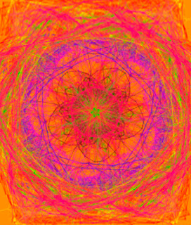 Benefits of Meditation-Internal Colour Mandala