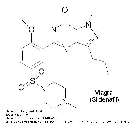 Soluble viagra