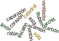 20 ejemplos de palabras agudas con acento grafico: