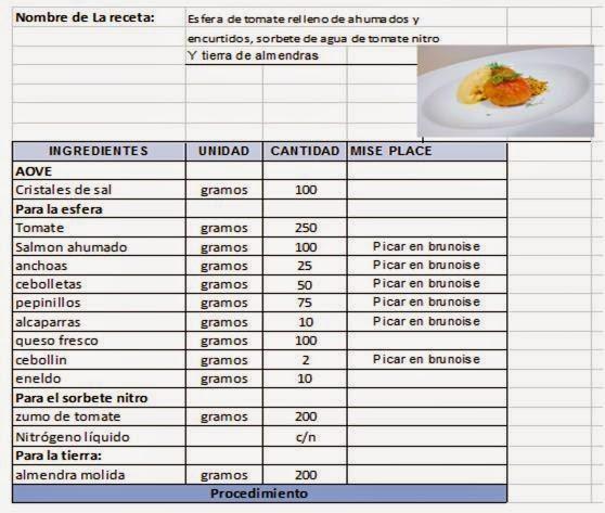"""Cocina Molecular 9no """"A"""": Recetas Nitrógeno líquido"""