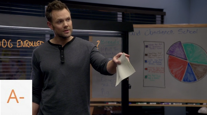 """Community - Basic Crisis Room Decorum - Review: """"Was a dog enrolled on Greendale?"""""""