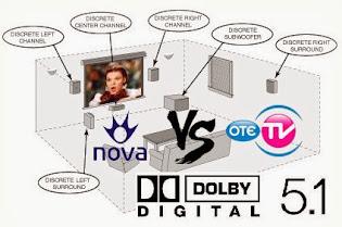 Nova Vs OTE TV και πολυκάναλος κινηματογραφικός ήχος...