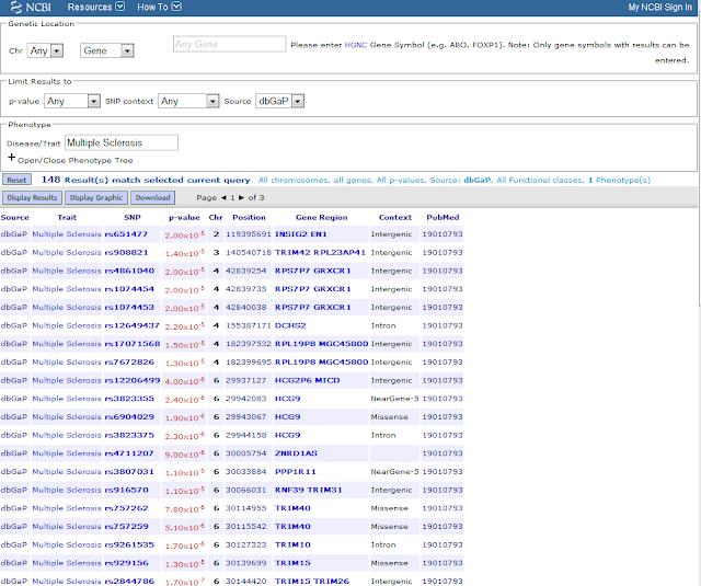 Browsing dbGAP Results