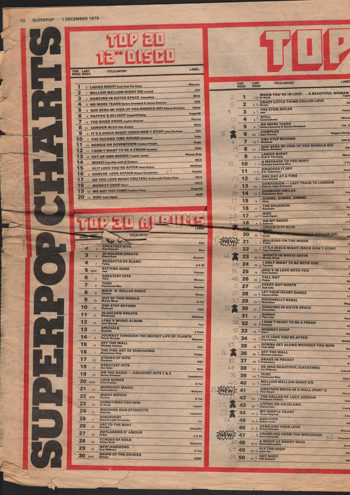 Real life and real charts record business top 100 charts for Top songs of 1988