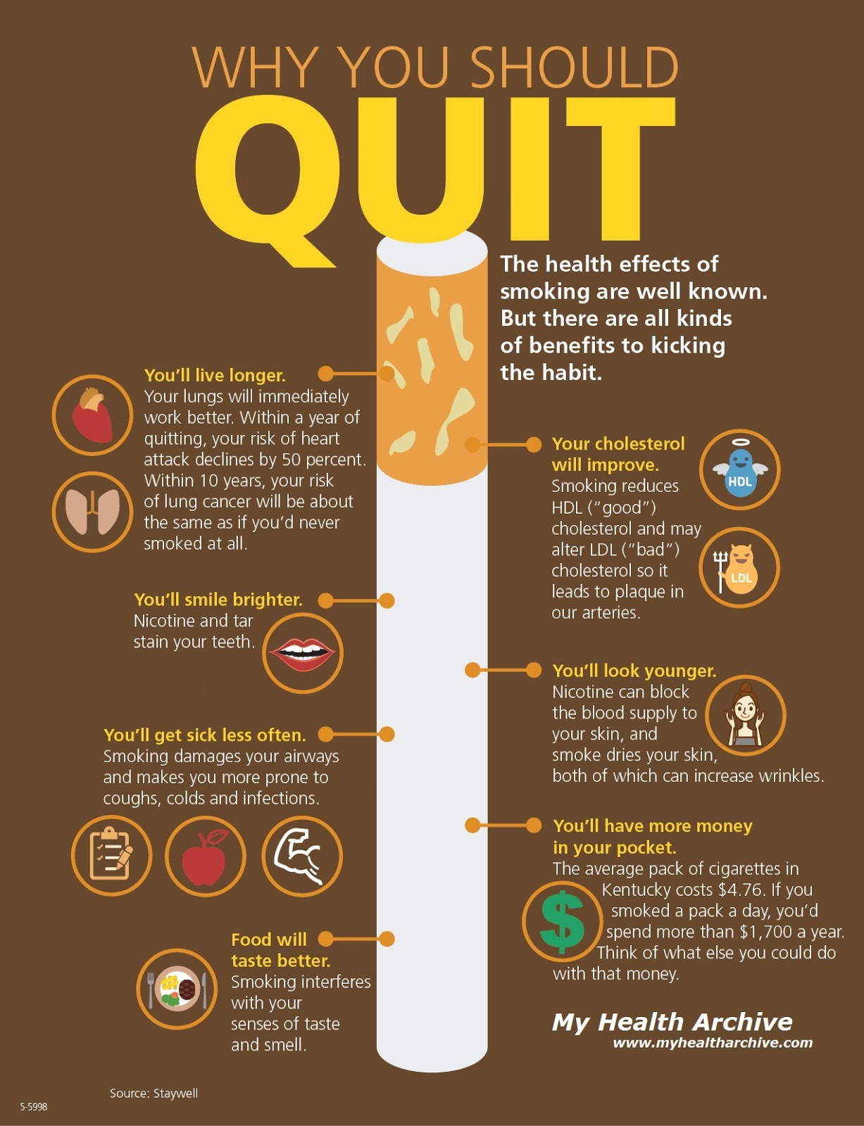 quit smoking thesis Effectiveness of antismoking campaign strategies this thesis is brought to you for free and open access by the graduate school at trace: quitting smoking.
