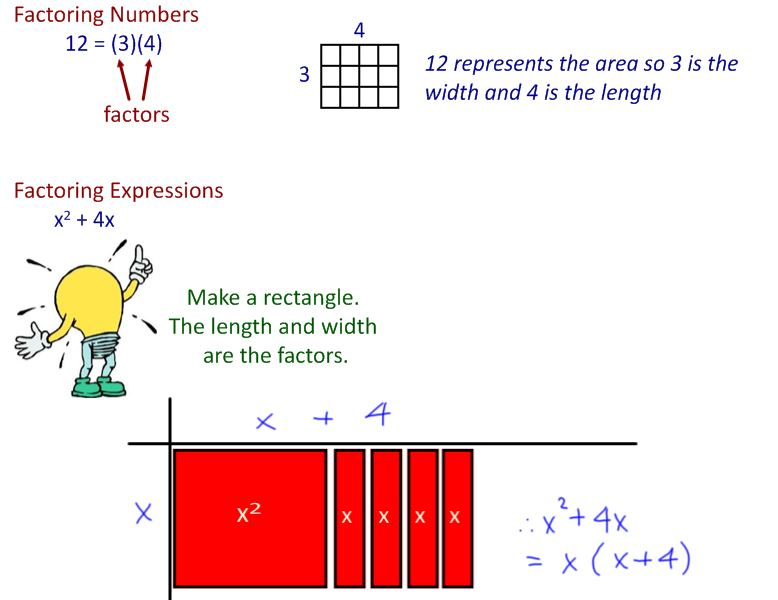 M3 Making Math Meaningful Mpm2d Day 53 Common Factoring