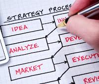 Pengertian dan fungsi perencanaan