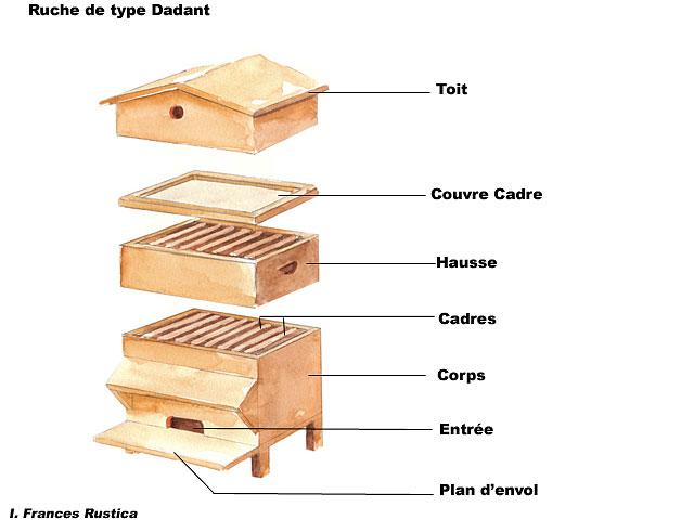 jardin d 39 histoire les hausses aux abeilles. Black Bedroom Furniture Sets. Home Design Ideas