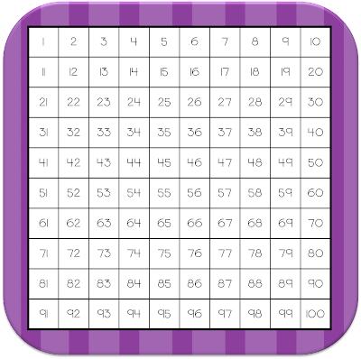 Multiplication Chart To 400 Number chart freebies!