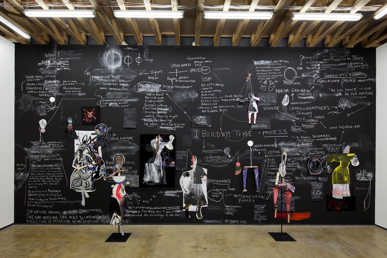 Pittura lavagna e pittura calamita spazio alla creativit arc art blog by daniele drigo - Vernice per muro interno ...