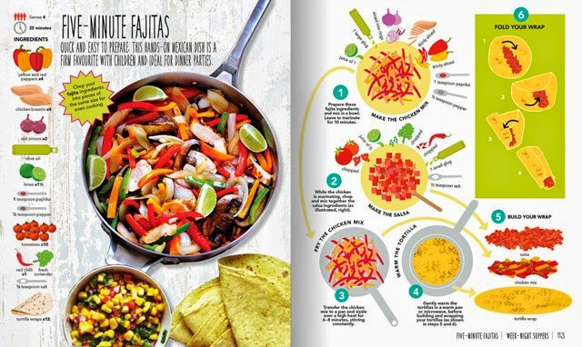 The No Time to Cook! Book fajita sample 2